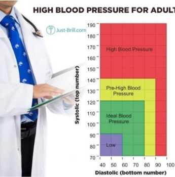 Handheld Blood Pressure Device (11)
