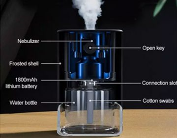 sanitizer-15-360x281_c (1)